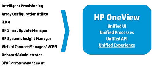 HP_OneView1